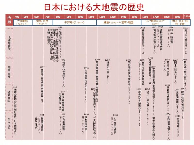 阪神淡路大震災から25年 耐震性を向上させるメリットとは。   Pleasant ...